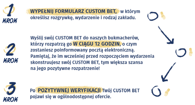 ewinner-custombet-650.png