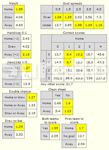 poisson-calculator-pilka-nozna-orangebet.png