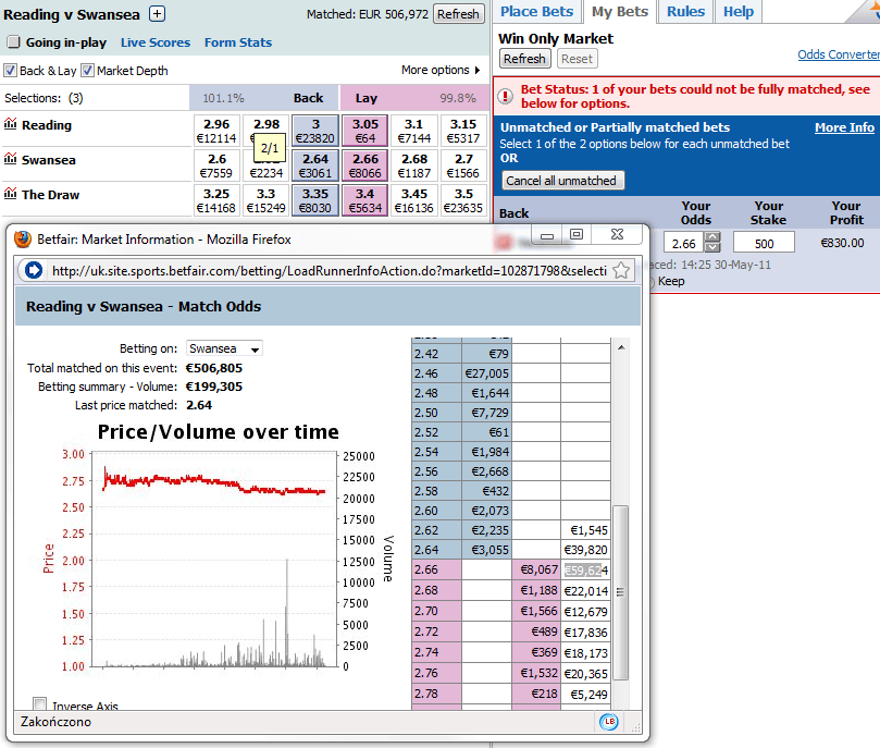 Reading-Swansea-betfair1425.png