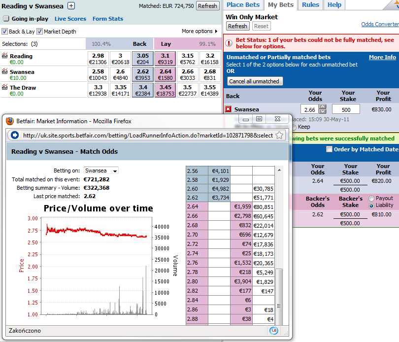 Reading-Swansea-betfair1510.png