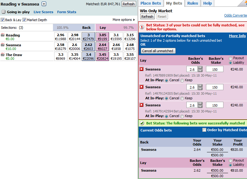 Reading-Swansea-betfair1535.png