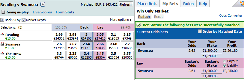 Reading-Swansea-betfair1555.png