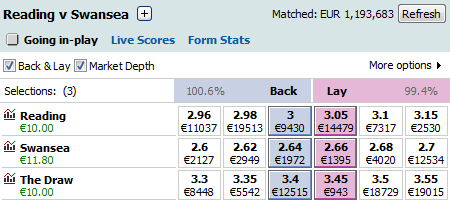 Reading-Swansea-betfair1559.png