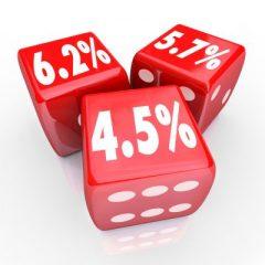 Trzy czerwone kostki z napisami 6.2% 5.7% i 4.5%