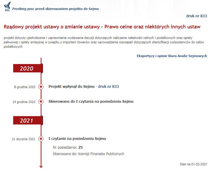 Oś czasu 8 grudnia 2020 Projekt wpłynął do Sejmu - druk nr 833 21 stycznia 2021I czytanie na posiedzeniu Sejmu